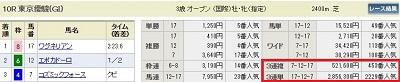 日本ダービー払戻表