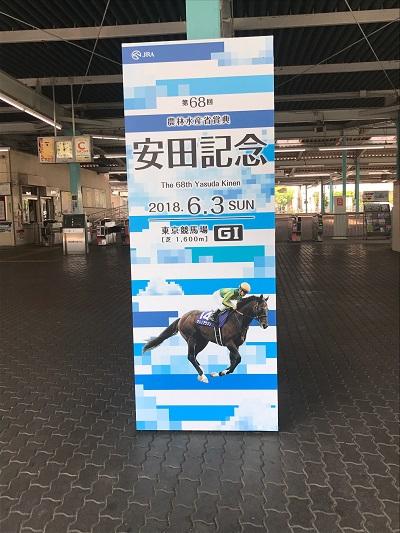 安田記念の看板