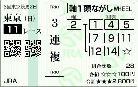 安田記念での馬券