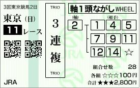 安田記念での購入馬券
