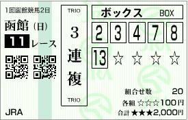 函館スプリントSの購入馬券