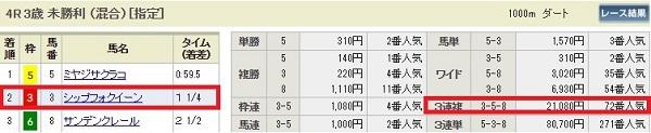 札幌4レースの結果