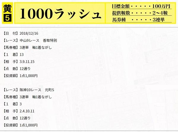 1000ラッシュ買い目