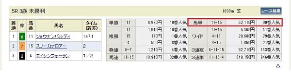 阪神5Rの結果