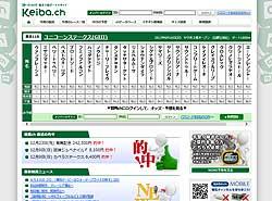 競馬チャンネル(Keiba.ch)